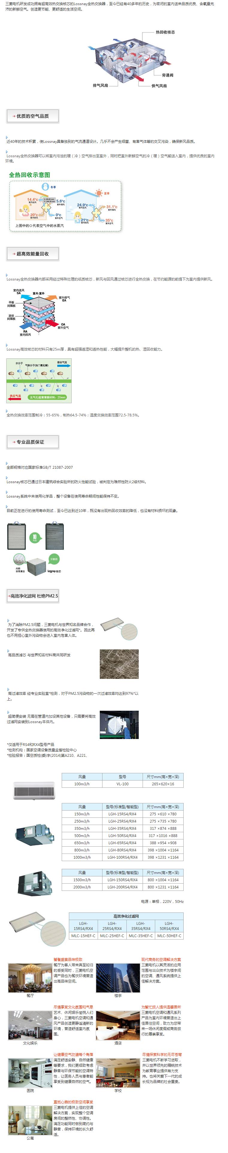 产品中心 三菱重工 商用 lossnay全热交换器  产品参数 相关推荐
